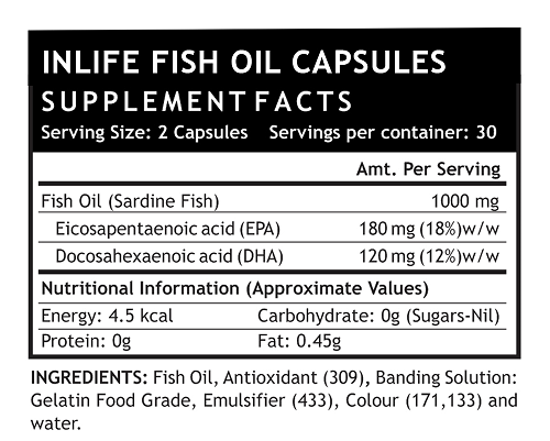 Inlife Fish Oil Supplement Facts