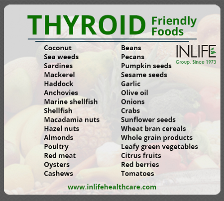 What Foods Can Help Thyroid Problems