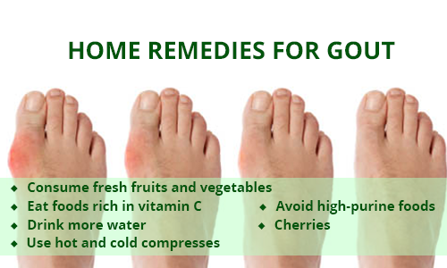 Home Remedies For Severe Gout Pain