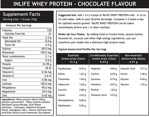 whey-supplement-facts-chocolate