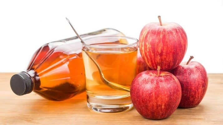 What Is ACV?