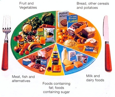 Tips for Planning a Diabetic Diet