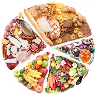 CARBS IN YOUR HEALTHY DIET