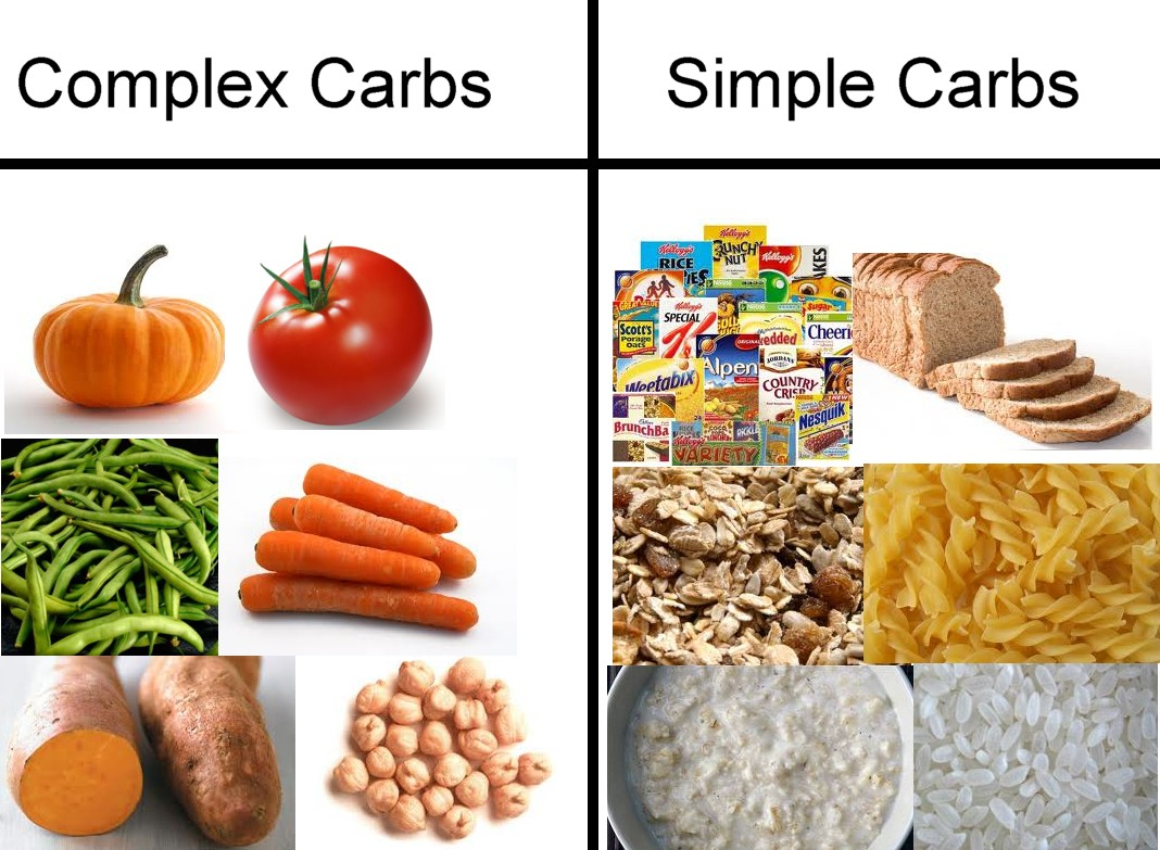 Simple Carbs and Complex carbs