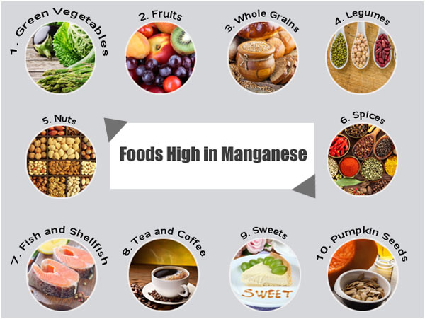 Foods-High-In-Manganese