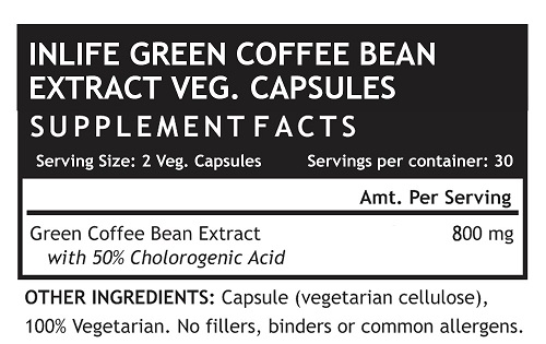 Green coffee supplement facts_800