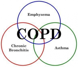 Types of COPD