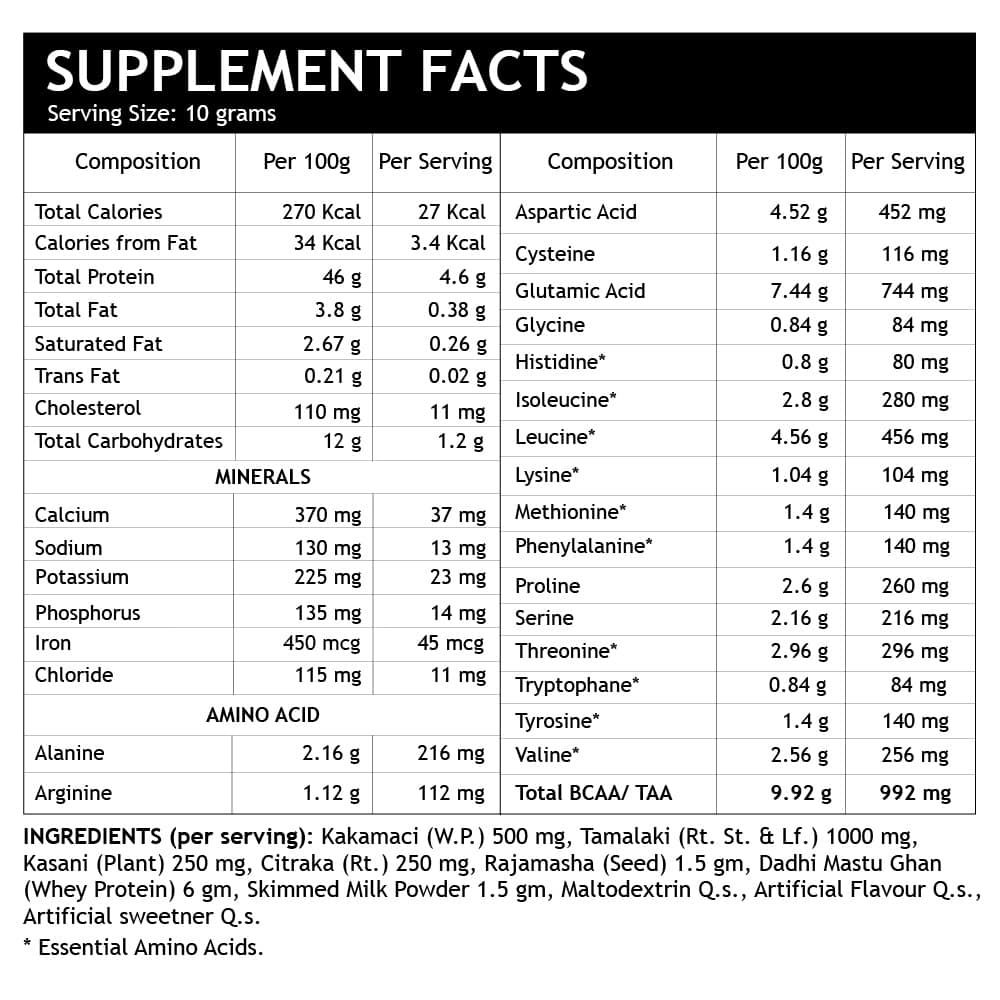 Supplement Facts-01