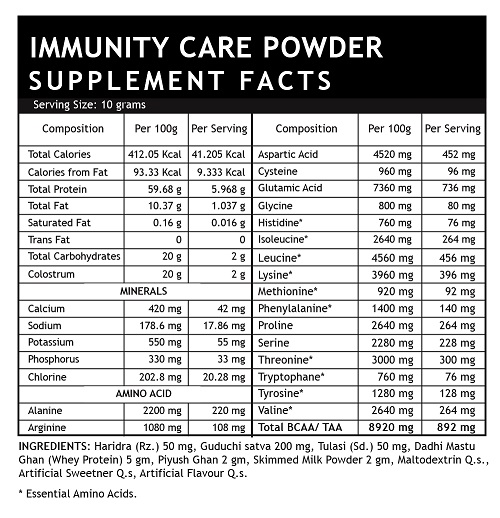 Immune care powder supplement facts