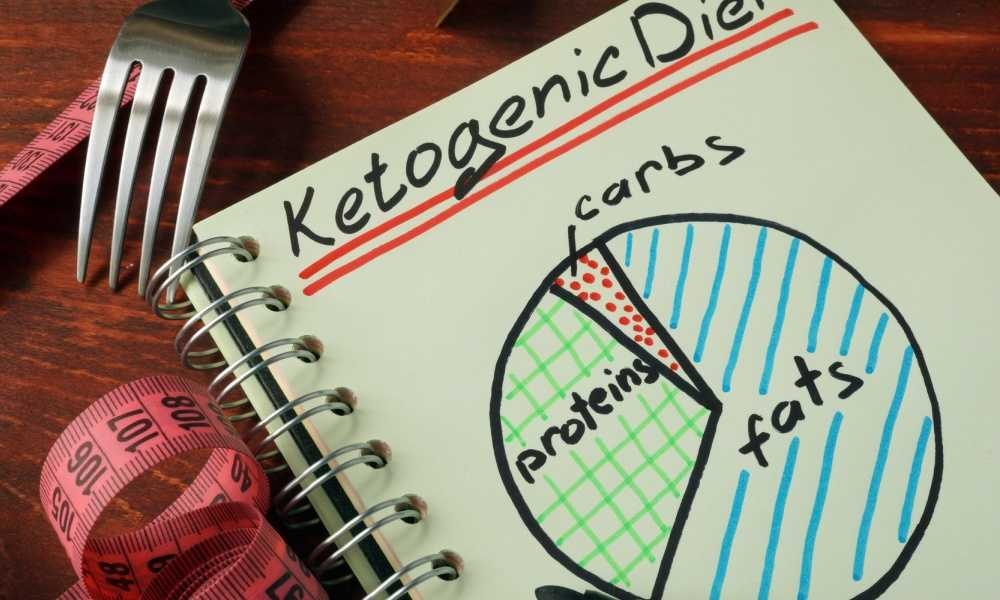Keto Diet - Your embrace for a Low carb diet to lose fat