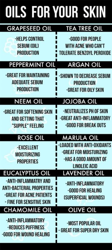 essential oil for your skin