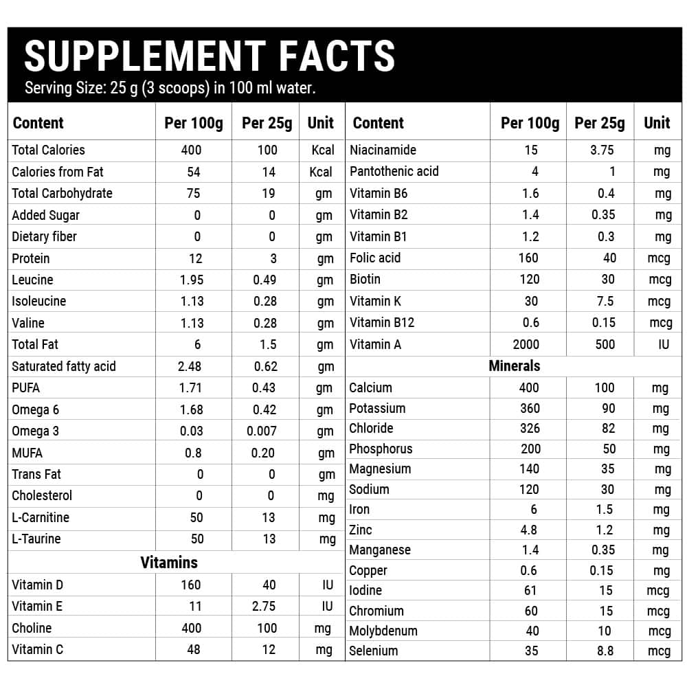 Hepstan supplement facts