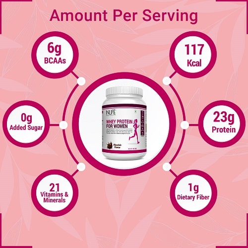 Whey Protein for Women Features