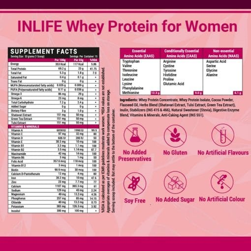Whey Protein for Women Supplement